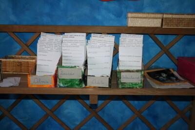 uso degli schedari e delle schede 1