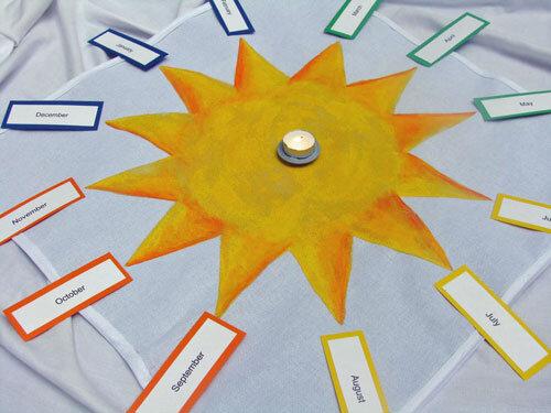 Il rito del compleanno nella scuola Montessori con il cerchio dell'anno 3
