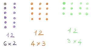 L'insegnamento del calcolo nei primi anni della scuola Waldorf 5
