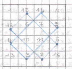 Quadrati magici per esercitarsi con l'addizione 10