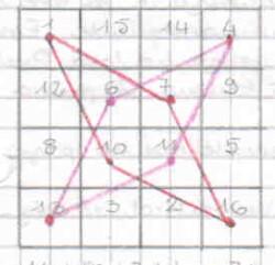 Quadrati magici per esercitarsi con l'addizione 11