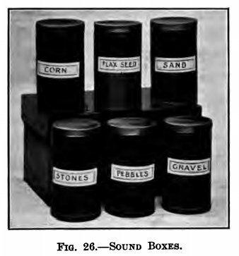 cilindri dei rumori Montessori 2