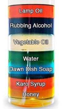 Esperimenti scientifici per bambini - Il peso dei liquidi1