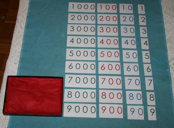 psicoaritmetica Montessori 21