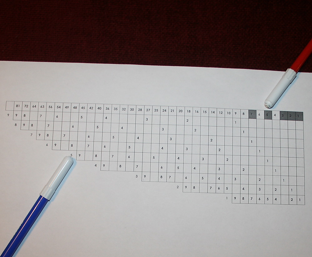 Matematica montessori le tavole della divisione lapappadolce - Tavola pitagorica vuota da stampare ...