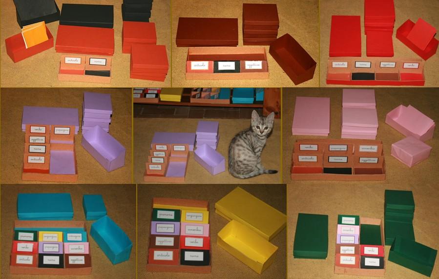 DiY scatole grammaticali Montessori