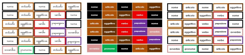 etichette per scatole grammaticali Montessori