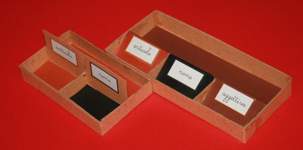 scatole grammaticali DIY 28
