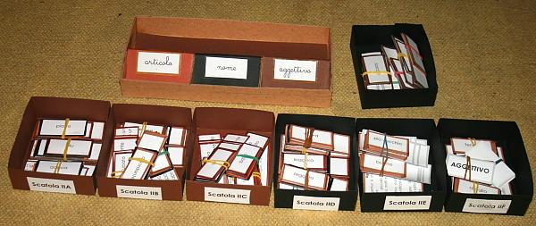 scatola grammaticale II 1