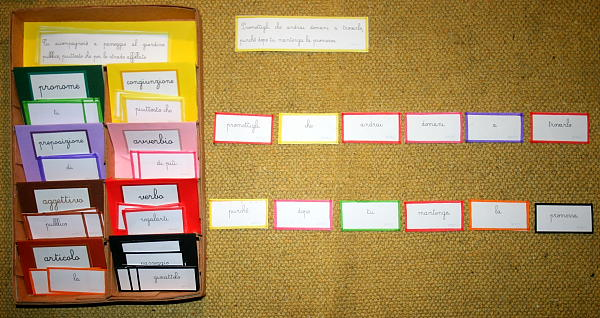 scatola-grammaticale-VII-7