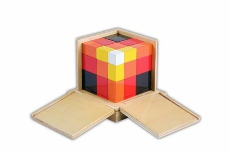 cubo aritmetico del trinomio