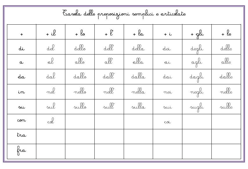 tavola-delle-preposizioni-semplici-e-articolate-montessori-23