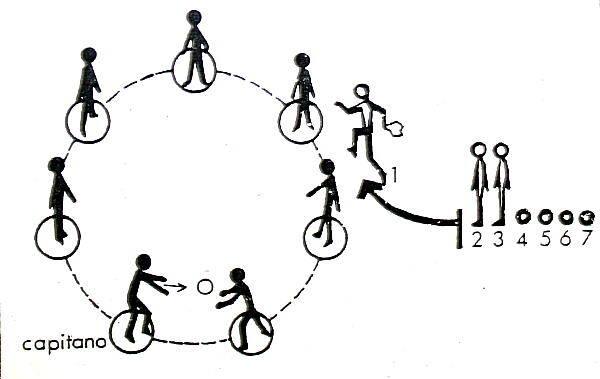 giochi di movimento corsa cronometrata