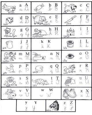 tabella delle lettere alfabetario illustrato