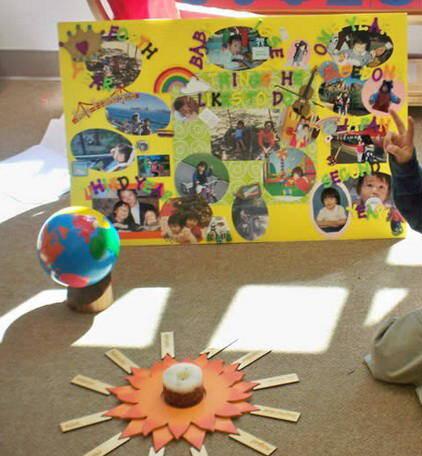 Il rito del compleanno nella scuola Montessori con il cerchio dell'anno 5