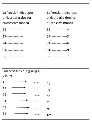 Schede autocorrettive ADDIZIONI - seconda classe 16