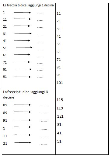 Schede autocorrettive ADDIZIONI - seconda classe 18