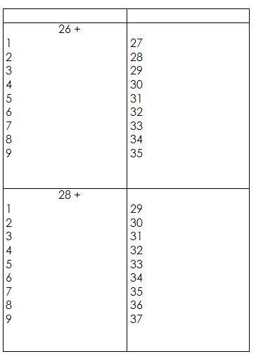 Schede autocorrettive ADDIZIONI - seconda classe 3