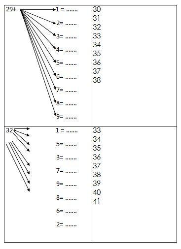 Schede autocorrettive ARITMETICA composizione scomposizione e scrittura dei numeri. Seconda classe 1