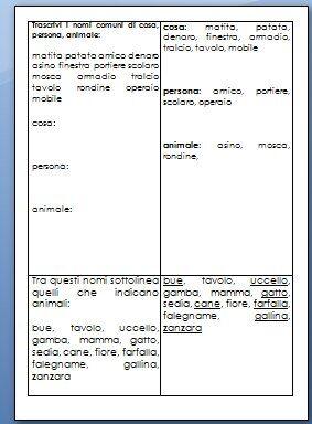 Schede autocorrettive Italiano NOME - Seconda classe 2