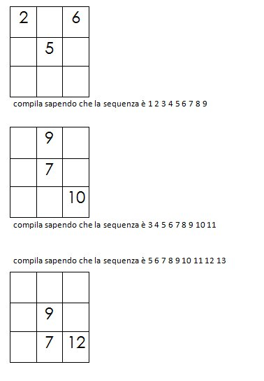 Quadrati magici da completare dovendo calcolare il numero magico 1