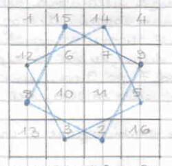 Quadrati magici per esercitarsi con l'addizione 12