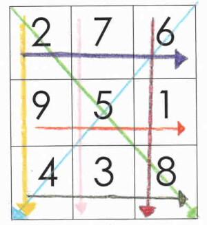 Quadrati magici per esercitarsi con l'addizione 2