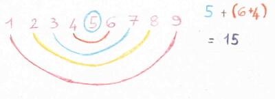 Quadrati magici per esercitarsi con l'addizione 4