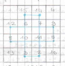 Quadrati magici per esercitarsi con l'addizione 9