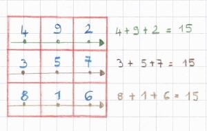 quadrati magici 1