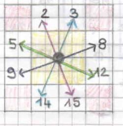 quadrati magici 11
