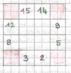 quadrati magici 12