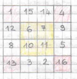 quadrati magici 13