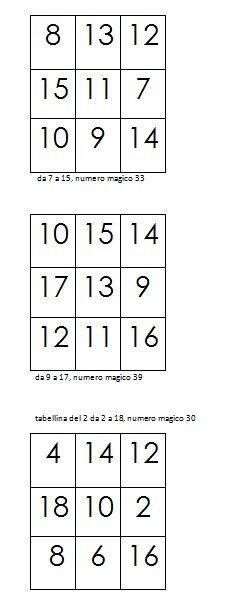 quadrati magici 16