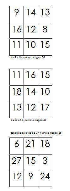 quadrati magici 17
