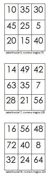 quadrati magici 19