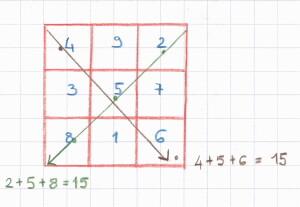 quadrati magici 2