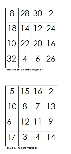 quadrati magici 21