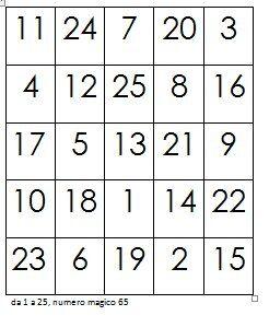 quadrati magici 22