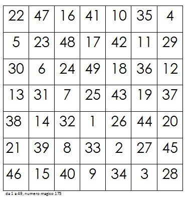 quadrati magici 24