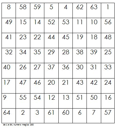 quadrati magici 25