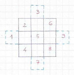 quadrati magici 4