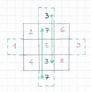 quadrati magici 5