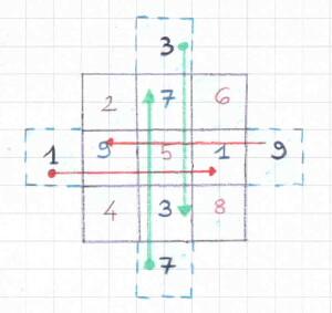 quadrati magici 6