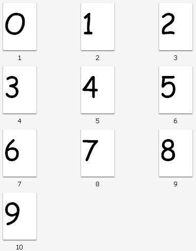 Costruire i numeri tattili montessoriani