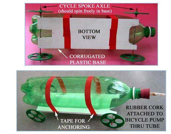 Esperimenti scientifici per bambini - automobiline con motore ad aria 3