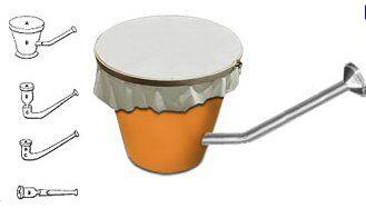 Esperimenti scientifici per bambini - visualizzare le onde sonore - Piastre di Chladni, Eidophone 3
