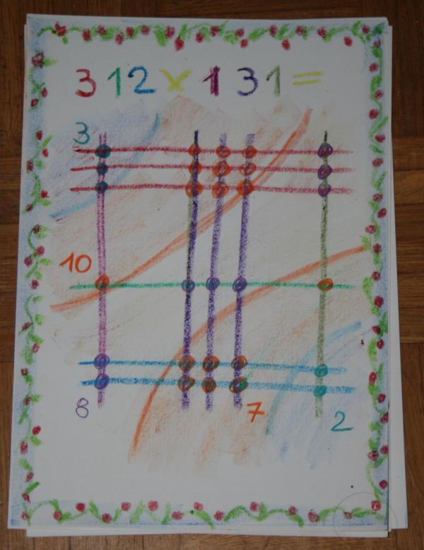 Un metodo grafico per la moltiplicazione