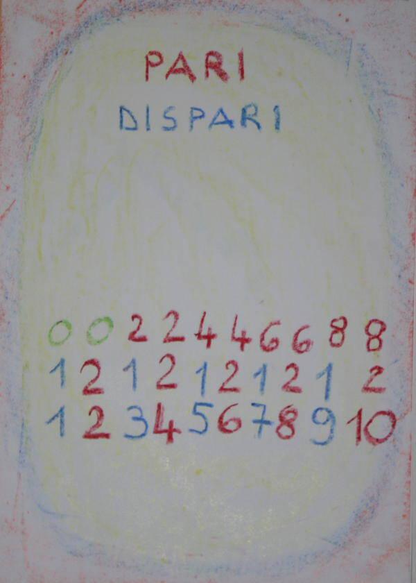 Aritmetica Waldorf: numeri pari e numeri dispari
