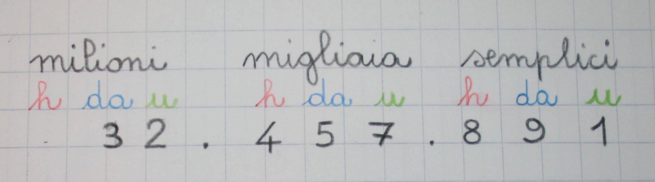 psicoaritmetica Montessori 1